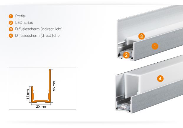 Voorzetwanden - Schlüter-Systems